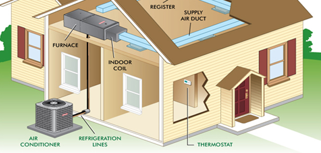 Heating and Cooling Tips for Home